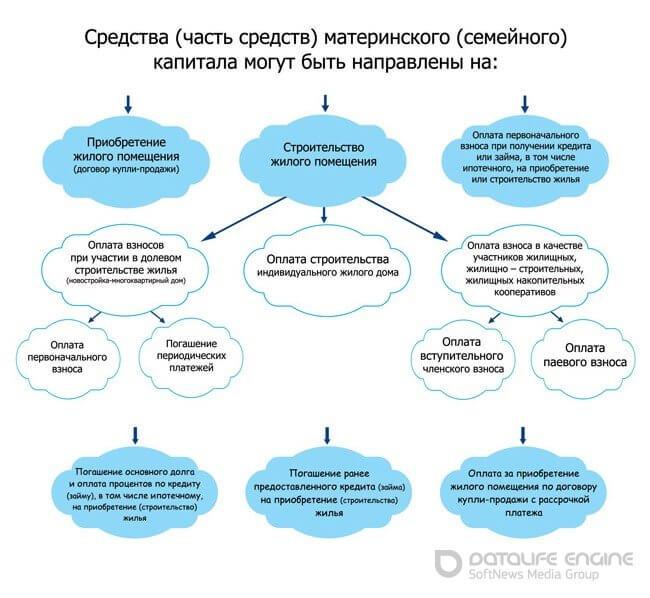 Материнский капитал закон с последними изменениями 2018